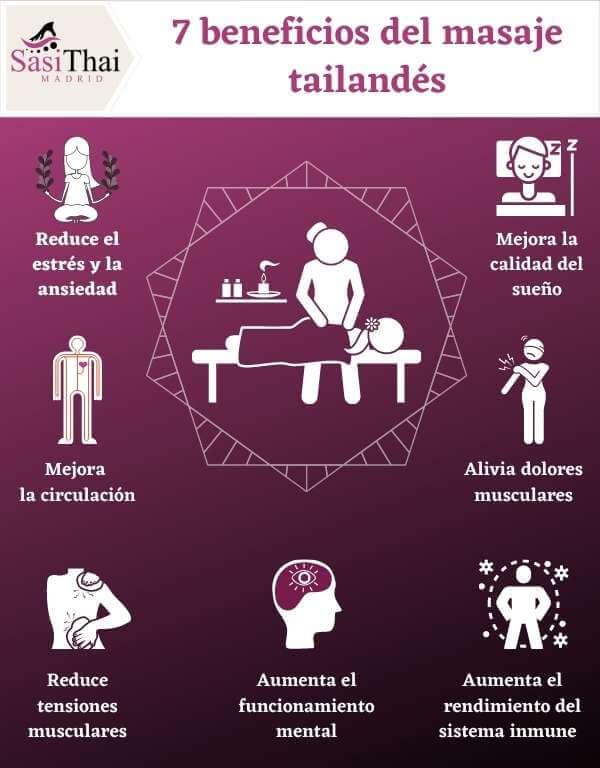 7 beneficios del masaje tailandes